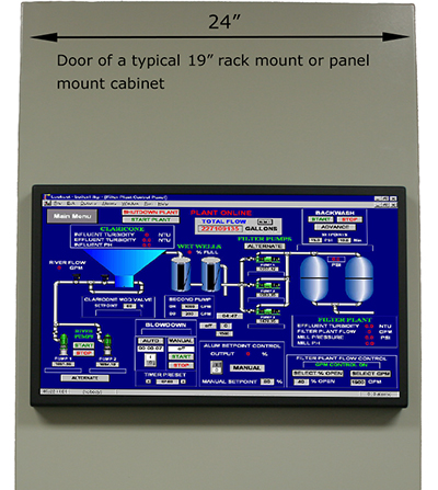 23 Inch Industrial Monitor | VESA and Rack Cabinet Mount Monitor